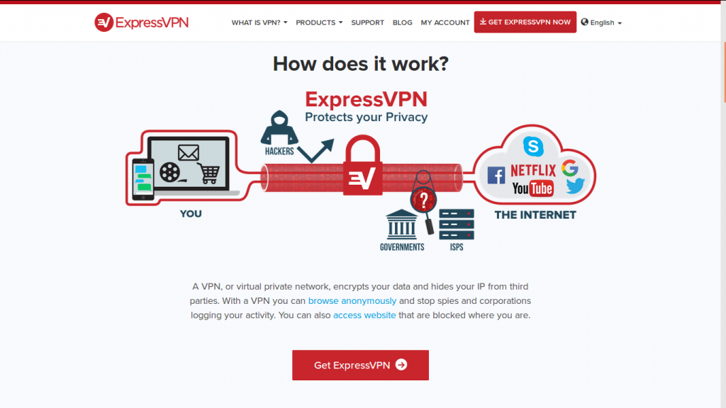 ExpressVPN 2020 Crack With Review Free Download